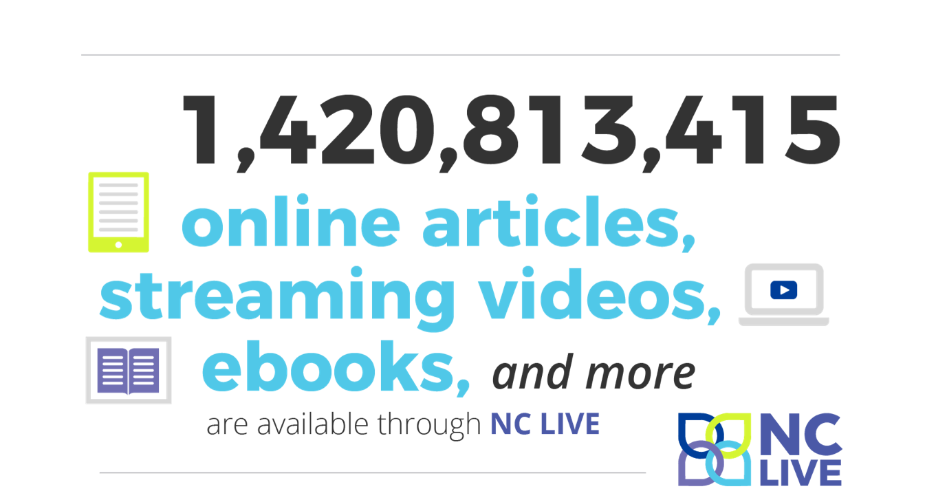 1,420,813,415 online articles, streaming videos, ebooks, and more are available through NC LIVE.